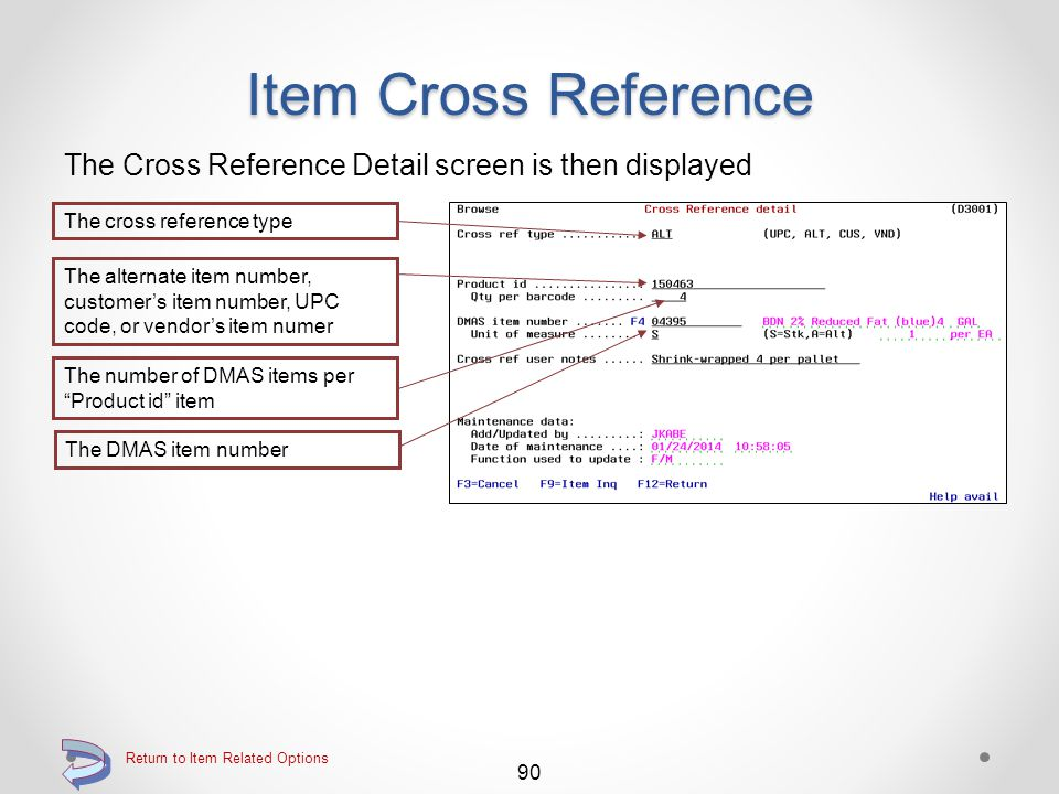 Item Cross Reference Use option 5=Browse to view a specific item cross reference Multiple cross references may exist for any given item 89 Return to Item Related Options Use the 5=Browse option to view a specific cross reference – See next panel A cross reference may be any one of four cross references: ALT - Alternate item number CUS - A specific customer's item number UPC – UPC code VND – Vendor's item number Continue