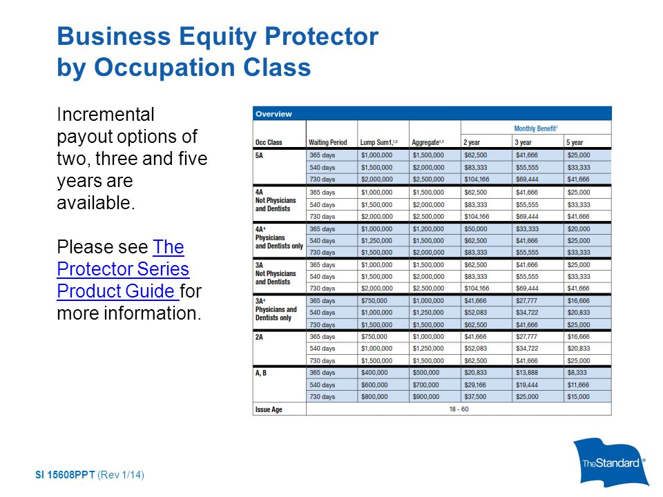SI 15608PPT (Rev 1/14) Business Equity Protector by Occupation Class Incremental payout options of two, three and five years are available.