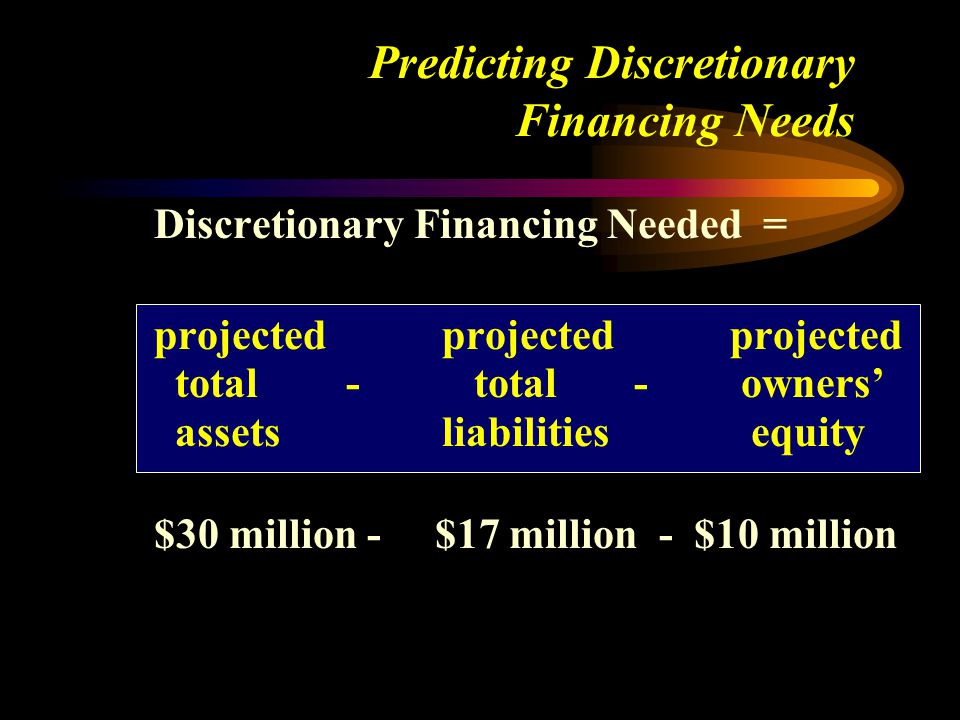 Predicting Discretionary Financing Needs Discretionary Financing Needed = projectedprojectedprojected total- total- owners' assetsliabilities equity $30 million - $17 million - $10 million