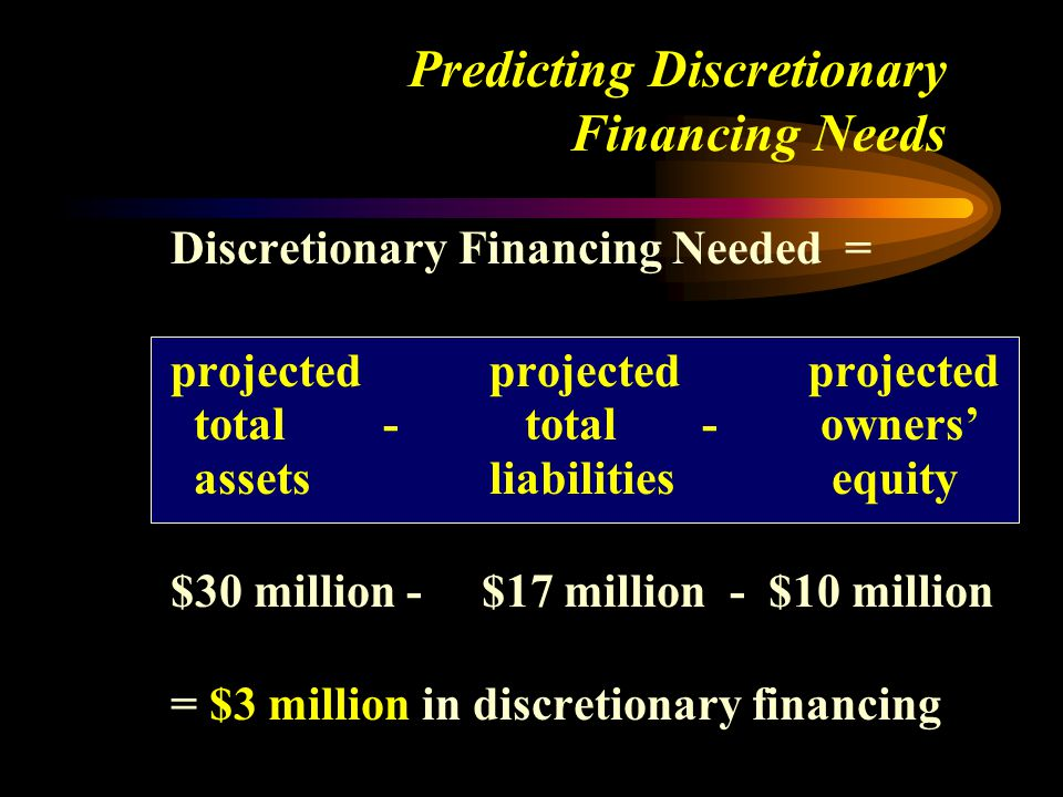 Predicting Discretionary Financing Needs Discretionary Financing Needed = projectedprojectedprojected total- total- owners' assetsliabilities equity $30 million - $17 million - $10 million = $3 million in discretionary financing