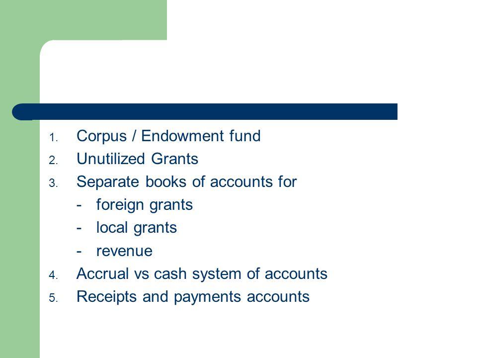 1. Corpus / Endowment fund 2. Unutilized Grants 3.