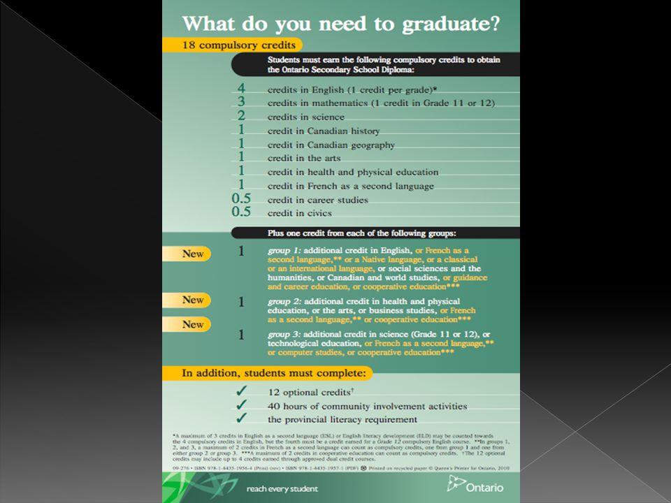 Steps to Register …..