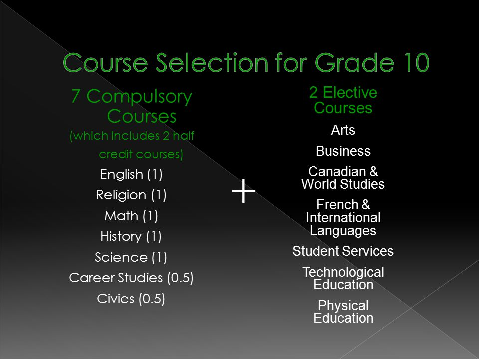 7 Compulsory Courses (which includes 2 half credit courses) English (1) Religion (1) Math (1) History (1) Science (1) Career Studies (0.5) Civics (0.5)  2 Elective Courses Arts Business Canadian & World Studies French & International Languages Student Services Technological Education Physical Education