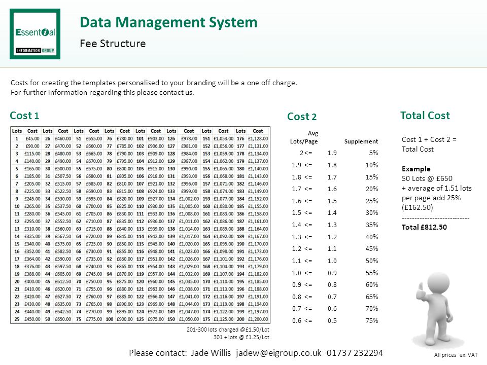 Data Management System Fee Structure Costs for creating the templates personalised to your branding will be a one off charge.