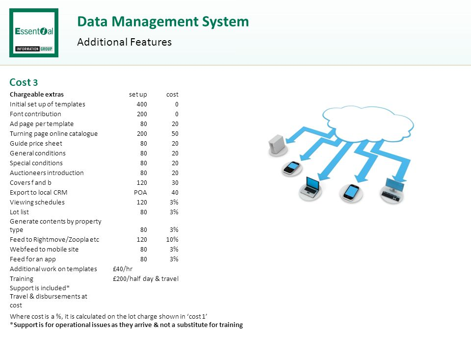 Data Management System Additional Features Cost 3 Where cost is a %, it is calculated on the lot charge shown in 'cost 1' *Support is for operational issues as they arrive & not a substitute for training Chargeable extrasset upcost Initial set up of templates4000 Font contribution2000 Ad page per template8020 Turning page online catalogue20050 Guide price sheet8020 General conditions8020 Special conditions8020 Auctioneers introduction8020 Covers f and b12030 Export to local CRMPOA40 Viewing schedules1203% Lot list803% Generate contents by property type803% Feed to Rightmove/Zoopla etc12010% Webfeed to mobile site803% Feed for an app803% Additional work on templates£40/hr Training£200/half day & travel Support is included* Travel & disbursements at cost