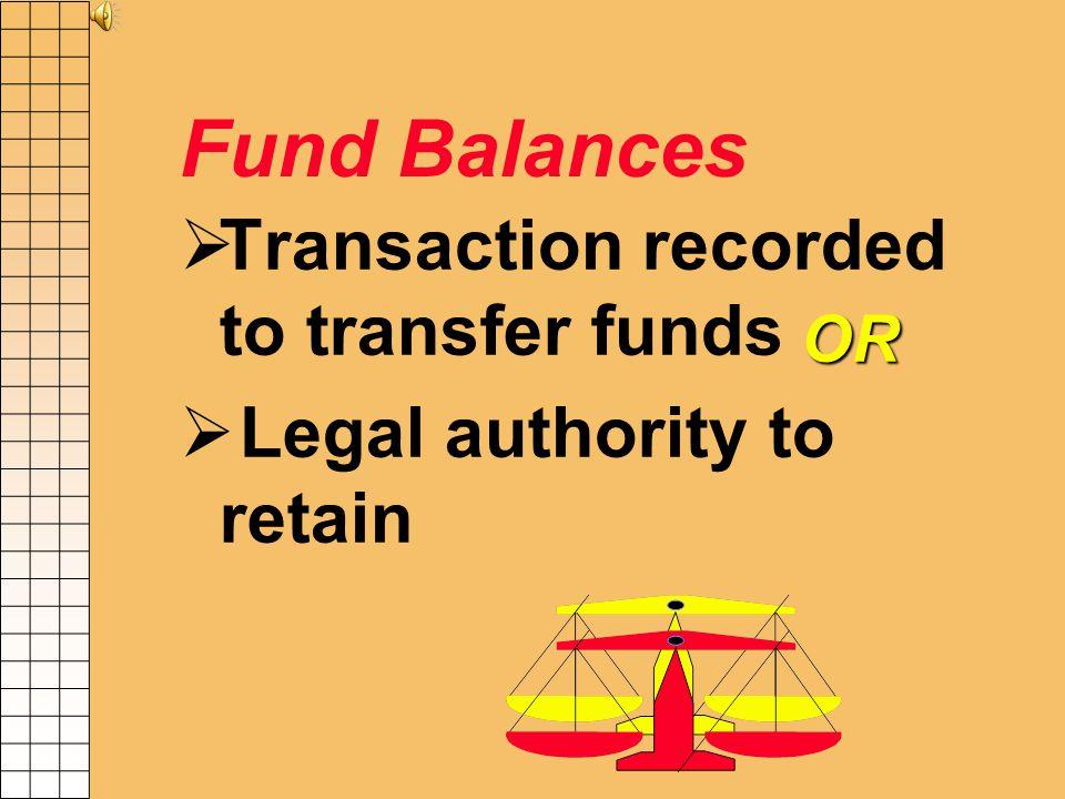 GAAP Accounts Payable  Reported