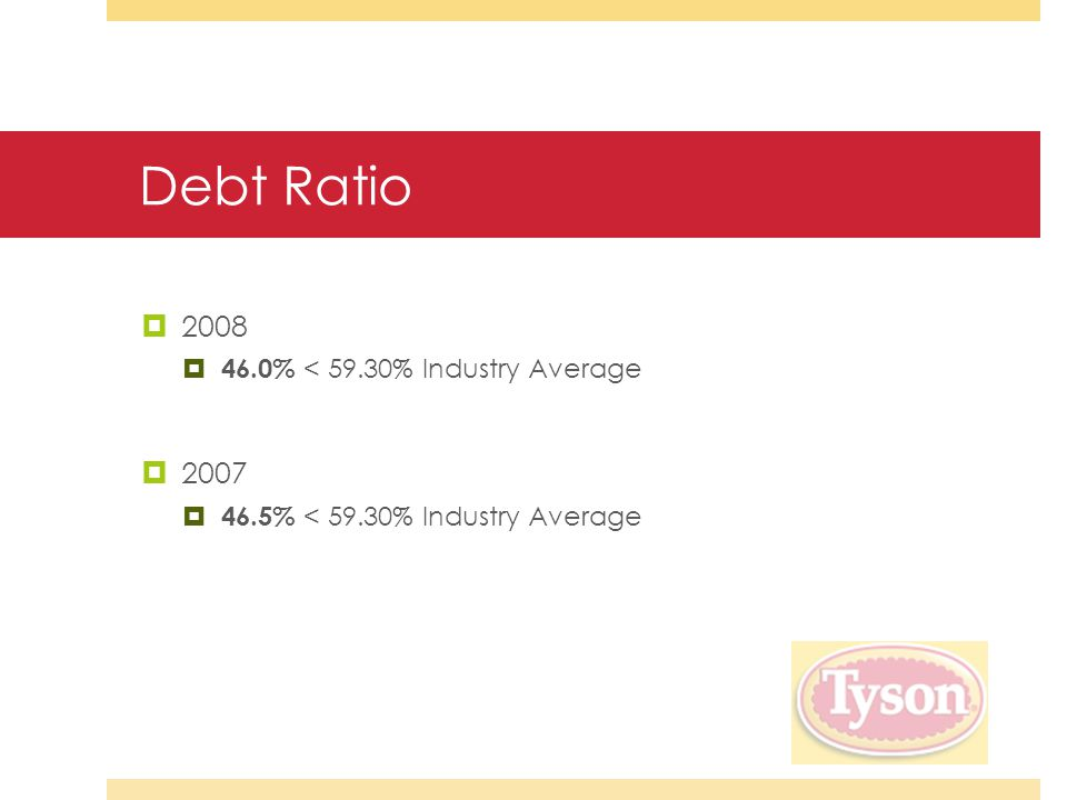 Debt Ratio  2008  46.0% < 59.30% Industry Average  2007  46.5% < 59.30% Industry Average