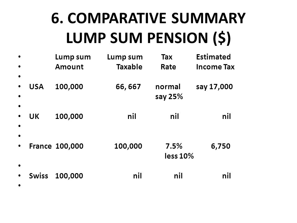 6. COMPARATIVE SUMMARY LUMP SUM PENSION ($) Lump sum Lump sum TaxEstimated Amount Taxable RateIncome Tax USA 100,000 66, 667 normalsay 17,000 say 25%