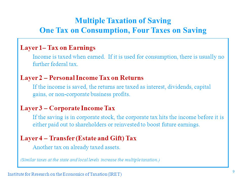 Institute for Research on the Economics of Taxation (IRET) Multiple Taxation of Saving One Tax on Consumption, Four Taxes on Saving Layer 1– Tax on Earnings Income is taxed when earned.