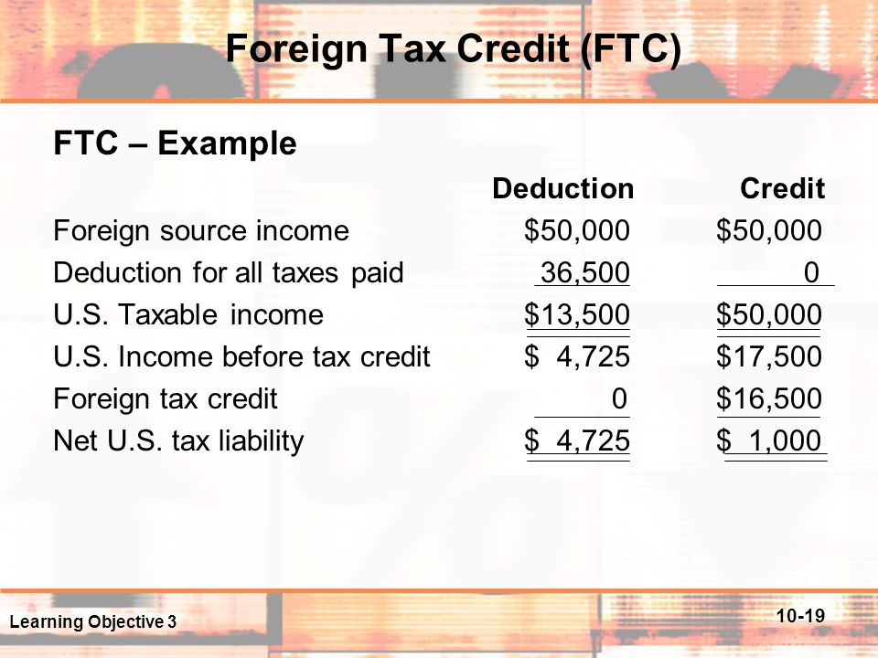 10-19 Foreign Tax Credit (FTC) FTC – Example Deduction Credit Foreign source income $50,000 $50,000 Deduction for all taxes paid 36,500 0 U.S. Taxable
