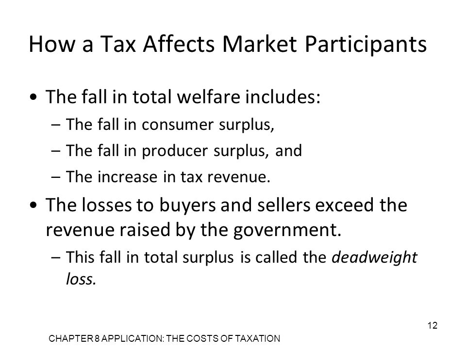 CHAPTER 8 APPLICATION: THE COSTS OF TAXATION 12 How a Tax Affects Market Participants The fall in total welfare includes: –The fall in consumer surplus, –The fall in producer surplus, and –The increase in tax revenue.