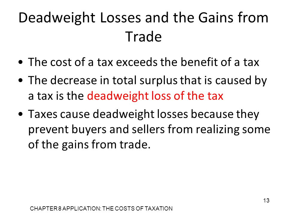 CHAPTER 8 APPLICATION: THE COSTS OF TAXATION 13 Deadweight Losses and the Gains from Trade The cost of a tax exceeds the benefit of a tax The decrease in total surplus that is caused by a tax is the deadweight loss of the tax Taxes cause deadweight losses because they prevent buyers and sellers from realizing some of the gains from trade.