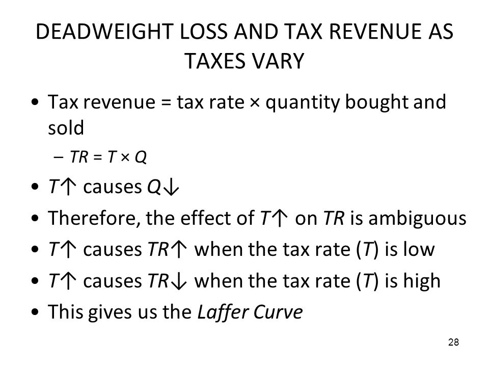 28 DEADWEIGHT LOSS AND TAX REVENUE AS TAXES VARY Tax revenue = tax rate × quantity bought and sold –TR = T × Q T↑ causes Q↓ Therefore, the effect of T↑ on TR is ambiguous T↑ causes TR↑ when the tax rate (T) is low T↑ causes TR↓ when the tax rate (T) is high This gives us the Laffer Curve