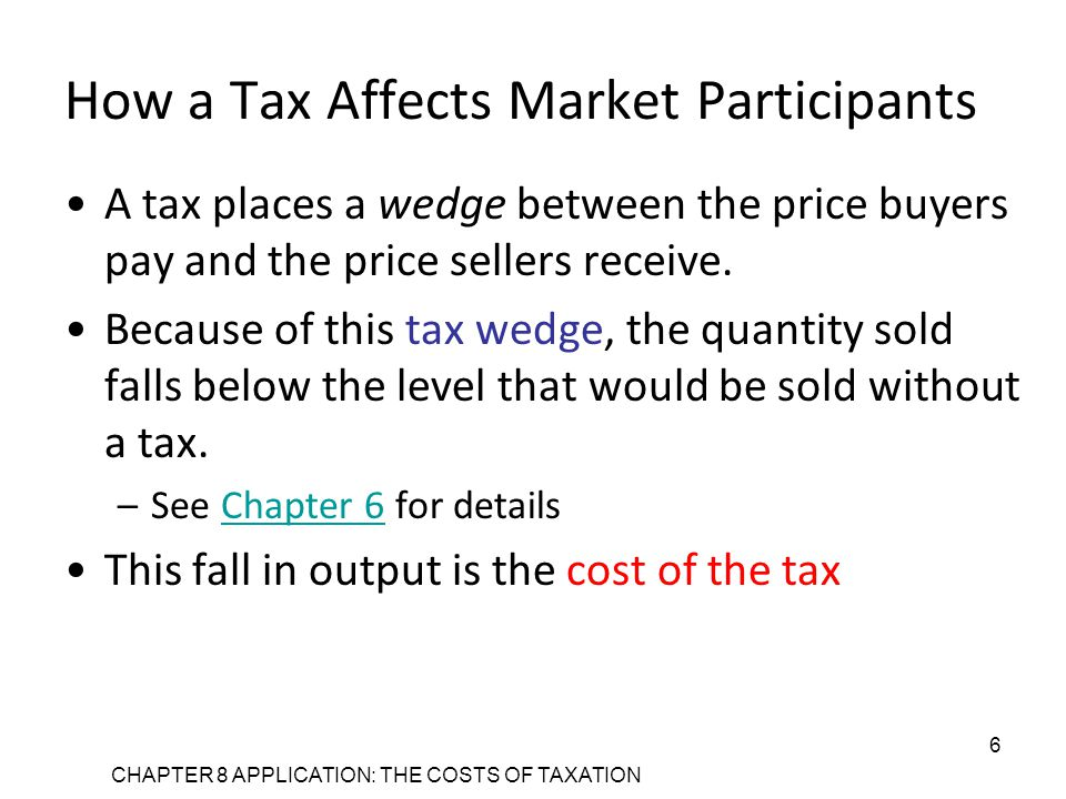 CHAPTER 8 APPLICATION: THE COSTS OF TAXATION 6 How a Tax Affects Market Participants A tax places a wedge between the price buyers pay and the price sellers receive.