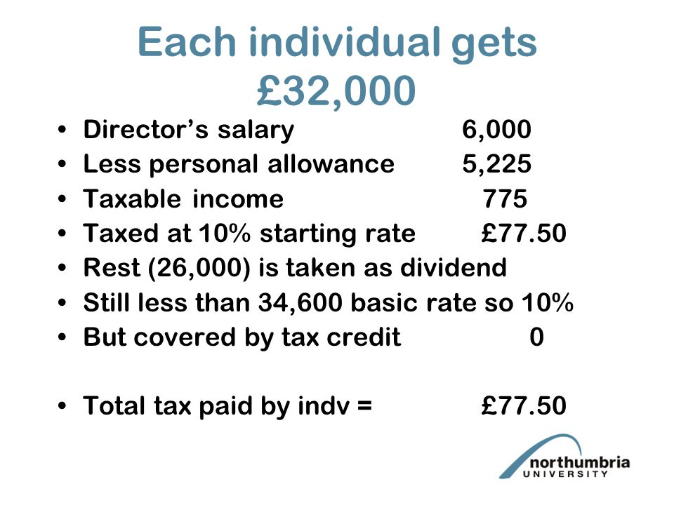 Each individual gets £32,000 Director's salary 6,000 Less personal allowance5,225 Taxableincome 775 Taxed at 10%starting rate £77.50 Rest (26,000) is taken as dividend Still less than 34,600 basic rate so 10% But covered by tax credit0 Total tax paid by indv = £77.50