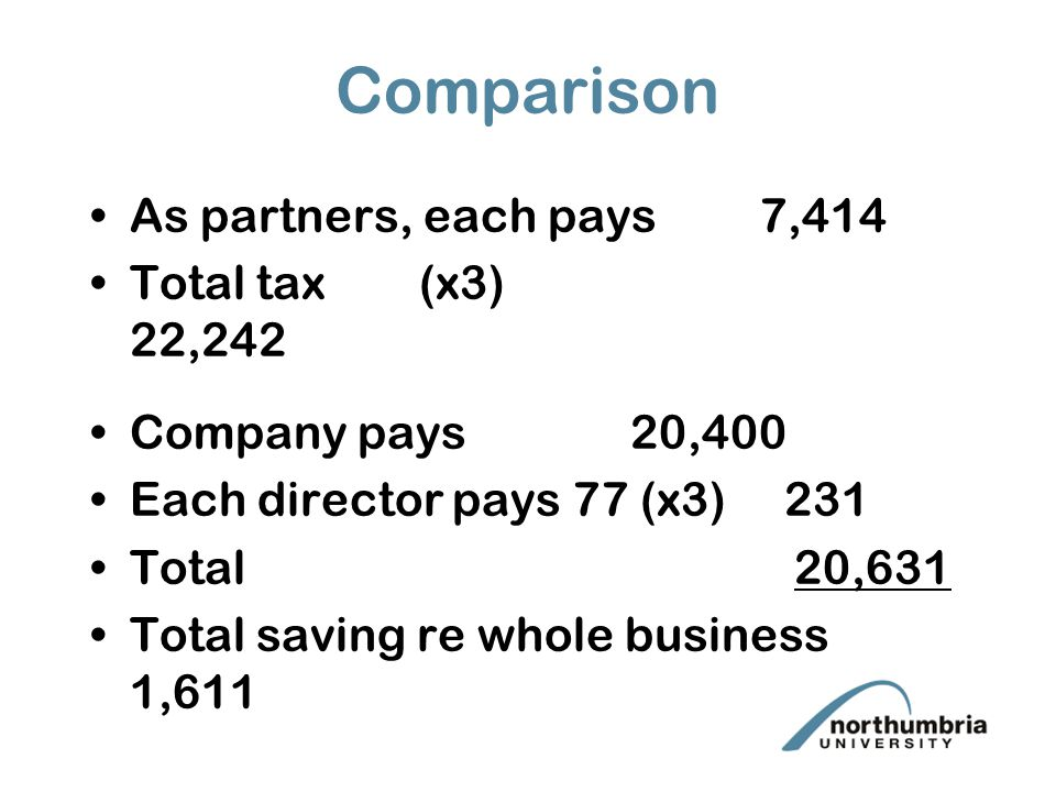 Comparison As partners, each pays 7,414 Total tax (x3) 22,242 Company pays 20,400 Each director pays 77 (x3) 231 Total 20,631 Total saving re whole business 1,611