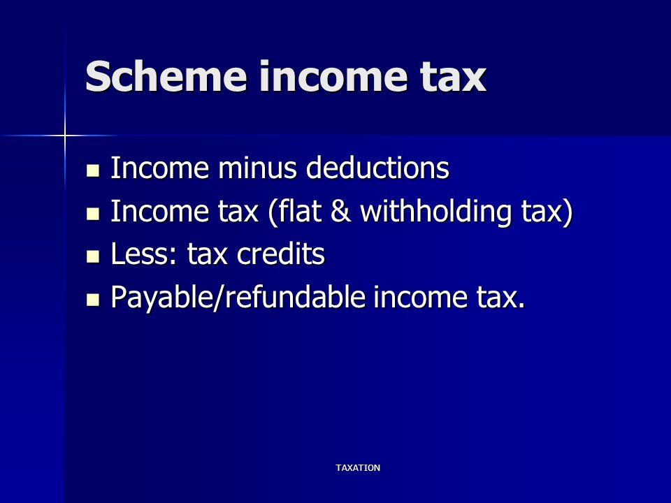 Scheme income tax Income minus deductions Income minus deductions Income tax (flat & withholding tax) Income tax (flat & withholding tax) Less: tax credits Less: tax credits Payable/refundable income tax.