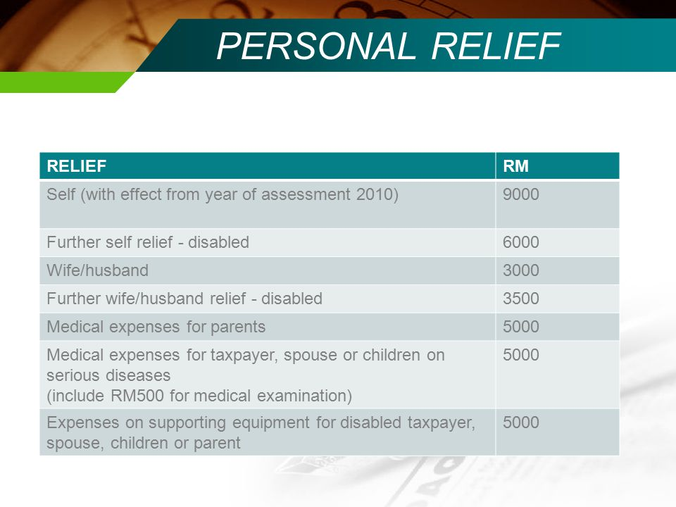 PERSONAL RELIEF RELIEFRM Self (with effect from year of assessment 2010)9000 Further self relief - disabled6000 Wife/husband3000 Further wife/husband relief - disabled3500 Medical expenses for parents5000 Medical expenses for taxpayer, spouse or children on serious diseases (include RM500 for medical examination) 5000 Expenses on supporting equipment for disabled taxpayer, spouse, children or parent 5000