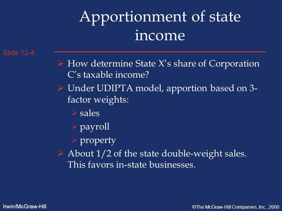 Slide 12-15 Irwin/McGraw-Hill ©The McGraw-Hill Companies, Inc., 2000 Deferral of U.S.