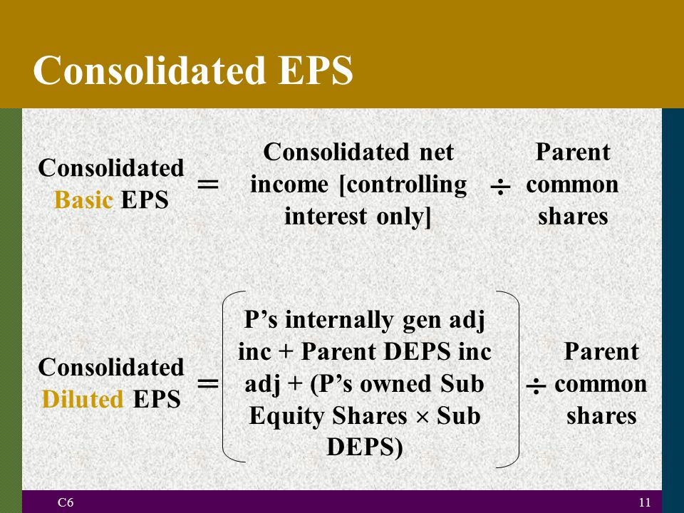 C611 Consolidated EPS Consolidated Basic EPS Consolidated net income [controlling interest only] Parent common shares  = Consolidated Diluted EPS P's internally gen adj inc + Parent DEPS inc adj + (P's owned Sub Equity Shares  Sub DEPS) Parent common shares = 