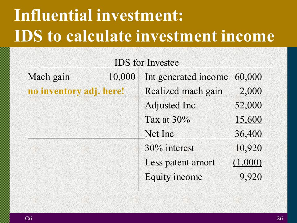 C626 Influential investment: IDS to calculate investment income IDS for Investee Mach gain10,000Int generated income60,000 no inventory adj.