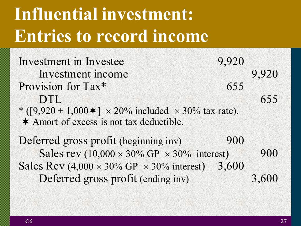 C627 Influential investment: Entries to record income Investment in Investee9,920 Investment income9,920 Provision for Tax*655 DTL655 * ([9,920 + 1,000  ]  20% included  30% tax rate).