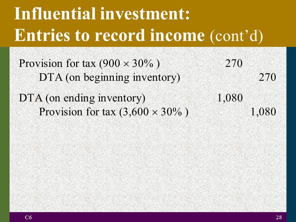 C628 Provision for tax (900  30% )270 DTA (on beginning inventory)270 DTA (on ending inventory)1,080 Provision for tax (3,600  30% )1,080 Influential investment: Entries to record income (cont'd)