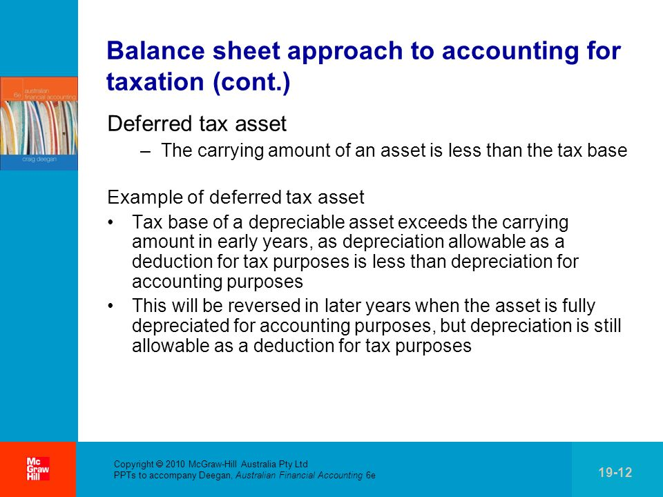 . Copyright  2010 McGraw-Hill Australia Pty Ltd PPTs to accompany Deegan, Australian Financial Accounting 6e 19-12 Balance sheet approach to accounting for taxation (cont.) Deferred tax asset –The carrying amount of an asset is less than the tax base Example of deferred tax asset Tax base of a depreciable asset exceeds the carrying amount in early years, as depreciation allowable as a deduction for tax purposes is less than depreciation for accounting purposes This will be reversed in later years when the asset is fully depreciated for accounting purposes, but depreciation is still allowable as a deduction for tax purposes