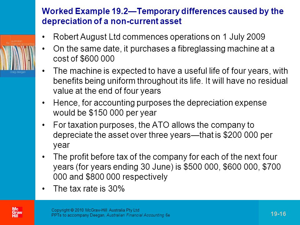 Copyright  2010 McGraw-Hill Australia Pty Ltd PPTs to accompany Deegan, Australian Financial Accounting 6e 19-16 Worked Example 19.2—Temporary differences caused by the depreciation of a non-current asset Robert August Ltd commences operations on 1 July 2009 On the same date, it purchases a fibreglassing machine at a cost of $600 000 The machine is expected to have a useful life of four years, with benefits being uniform throughout its life.