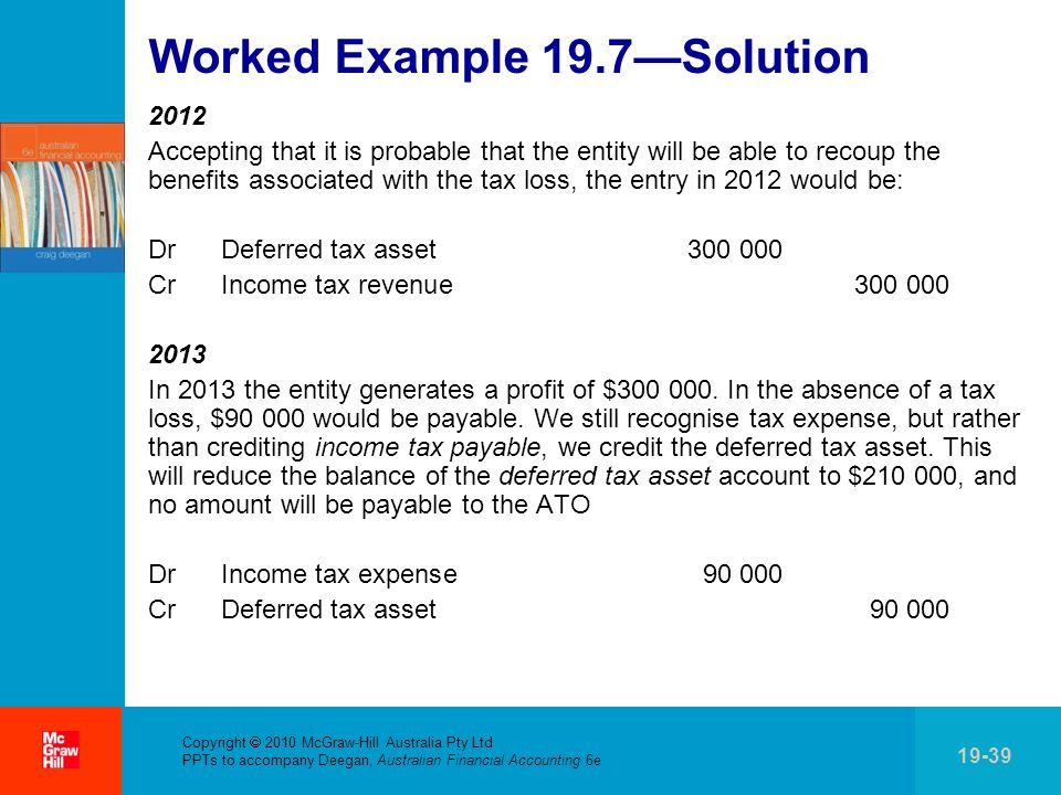 Copyright  2010 McGraw-Hill Australia Pty Ltd PPTs to accompany Deegan, Australian Financial Accounting 6e 19-39 Worked Example 19.7—Solution 2012 Accepting that it is probable that the entity will be able to recoup the benefits associated with the tax loss, the entry in 2012 would be: Dr Deferred tax asset 300 000 Cr Income tax revenue 300 000 2013 In 2013 the entity generates a profit of $300 000.