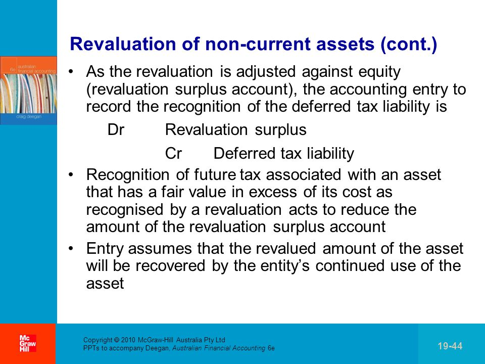 . Copyright  2010 McGraw-Hill Australia Pty Ltd PPTs to accompany Deegan, Australian Financial Accounting 6e 19-44 Revaluation of non-current assets (cont.) As the revaluation is adjusted against equity (revaluation surplus account), the accounting entry to record the recognition of the deferred tax liability is DrRevaluation surplus CrDeferred tax liability Recognition of future tax associated with an asset that has a fair value in excess of its cost as recognised by a revaluation acts to reduce the amount of the revaluation surplus account Entry assumes that the revalued amount of the asset will be recovered by the entity's continued use of the asset