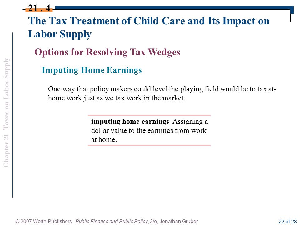 Chapter 21 Taxes on Labor Supply © 2007 Worth Publishers Public Finance and Public Policy, 2/e, Jonathan Gruber 22 of 28 The Tax Treatment of Child Care and Its Impact on Labor Supply 21.