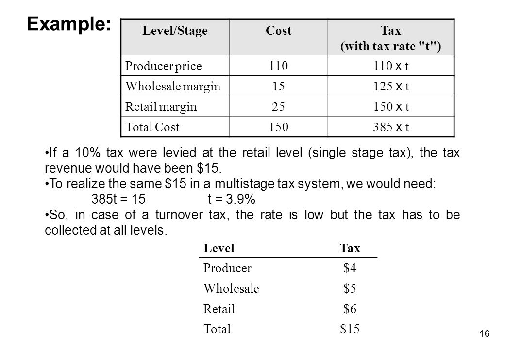16 Example: If a 10% tax were levied at the retail level (single stage tax), the tax revenue would have been $15. To realize the same $15 in a multist