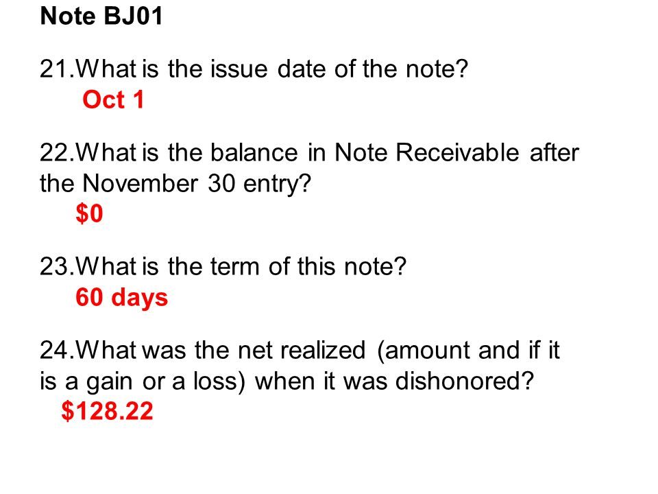 Note BJ01 21.What is the issue date of the note.