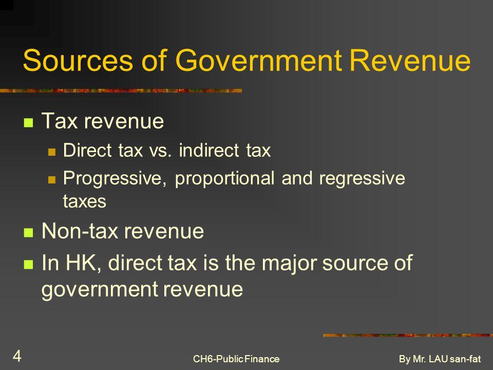 CH6-Public FinanceBy Mr.LAU san-fat 25 Is Salaries Tax Progressive.
