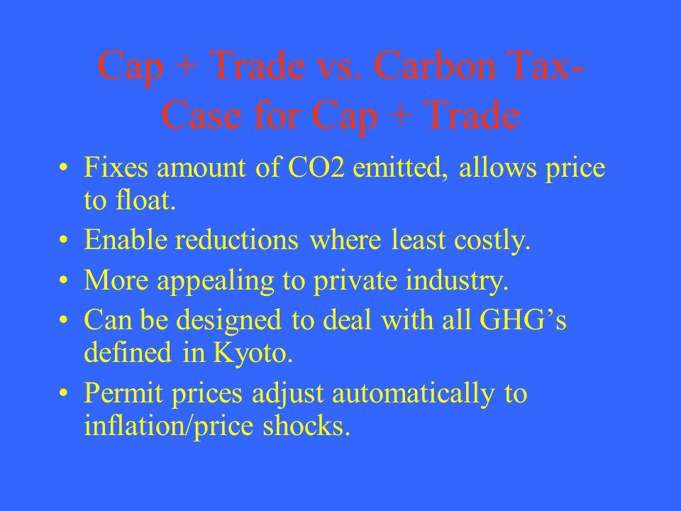 Cap + Trade vs.