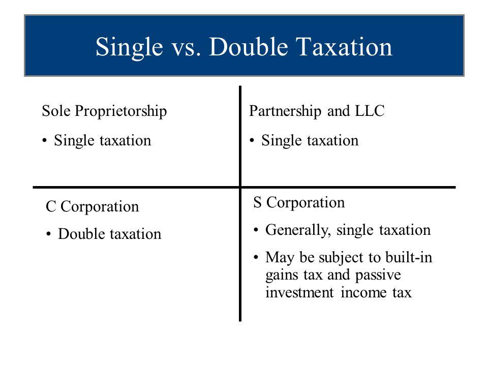 Single vs. Double Taxation Sole Proprietorship Single taxation Partnership and LLC Single taxation C Corporation Double taxation S Corporation General