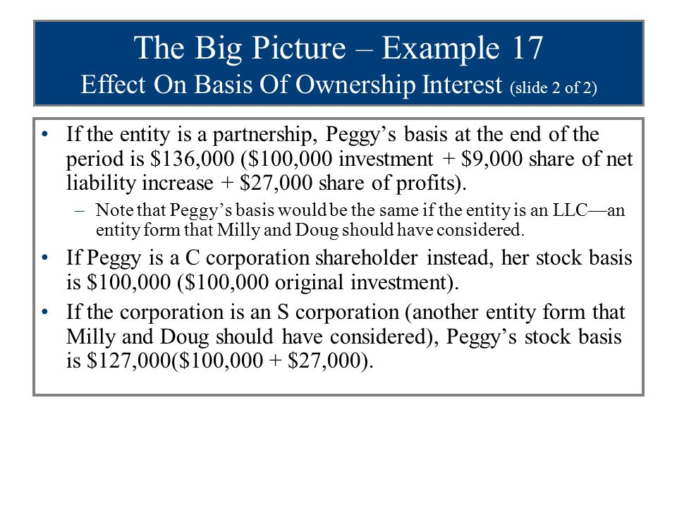 The Big Picture – Example 17 Effect On Basis Of Ownership Interest (slide 2 of 2) If the entity is a partnership, Peggy's basis at the end of the period is $136,000 ($100,000 investment + $9,000 share of net liability increase + $27,000 share of profits).