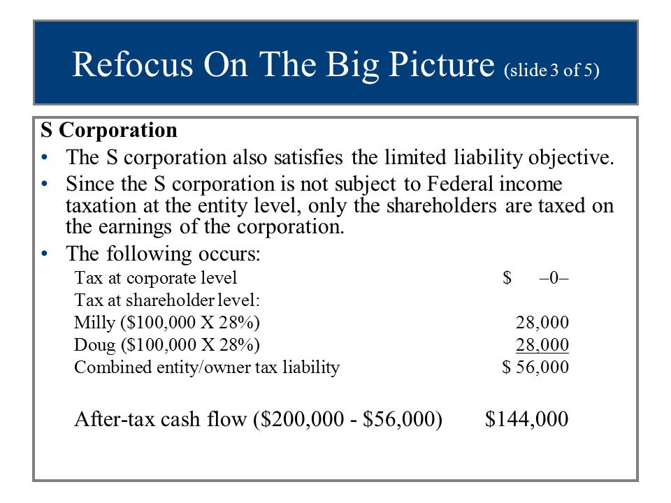 Refocus On The Big Picture (slide 3 of 5) S Corporation The S corporation also satisfies the limited liability objective.