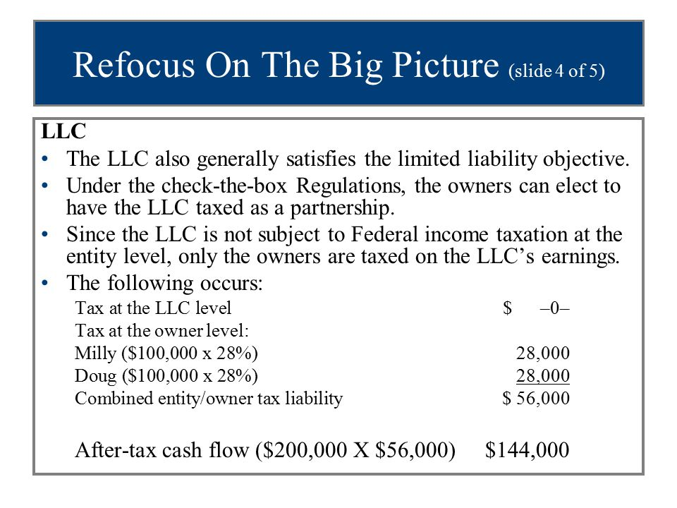 Refocus On The Big Picture (slide 4 of 5) LLC The LLC also generally satisfies the limited liability objective.