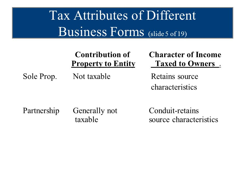 Tax Attributes of Different Business Forms (slide 5 of 19) Contribution ofCharacter of Income Property to Entity Taxed to Owners.