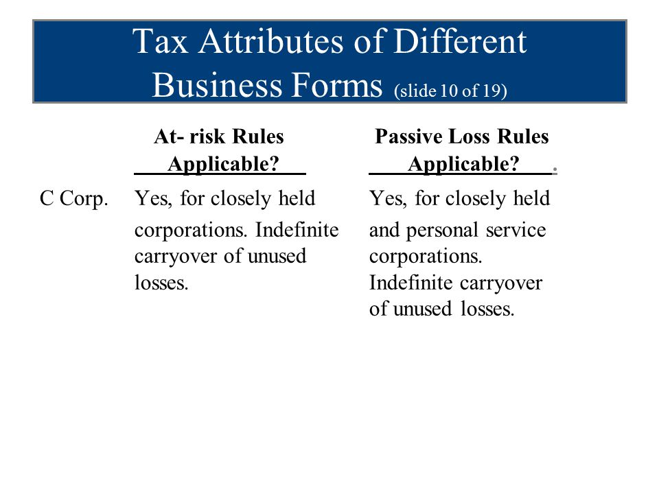 Tax Attributes of Different Business Forms (slide 10 of 19) At- risk Rules Passive Loss Rules Applicable.