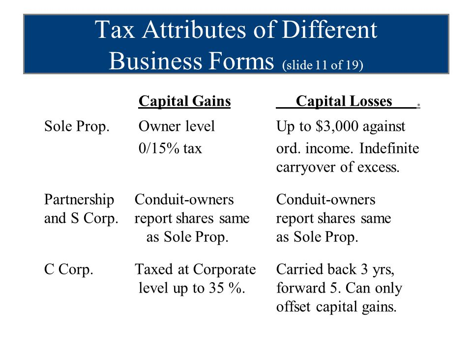 Tax Attributes of Different Business Forms (slide 11 of 19) Capital Gains Capital Losses.