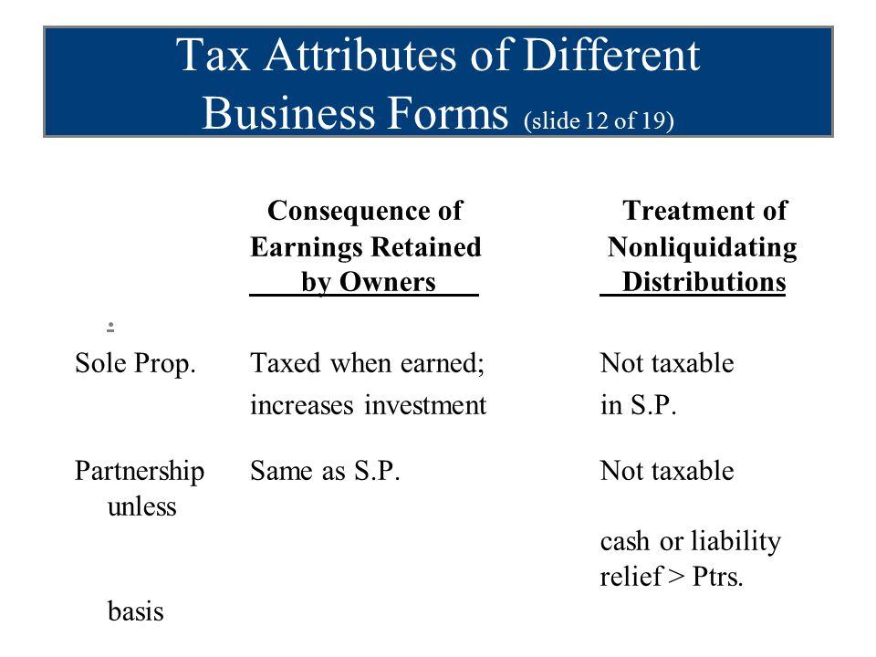 Tax Attributes of Different Business Forms (slide 12 of 19) Consequence of Treatment of Earnings Retained Nonliquidating by Owners Distributions.