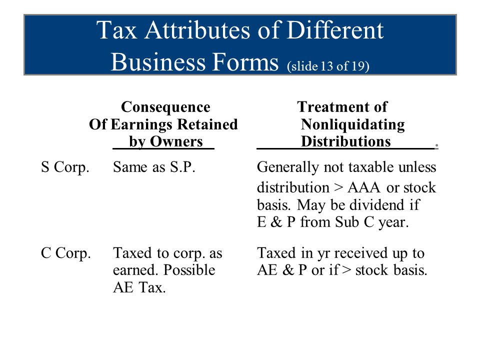Tax Attributes of Different Business Forms (slide 13 of 19) Consequence Treatment of Of Earnings Retained Nonliquidating by Owners Distributions.