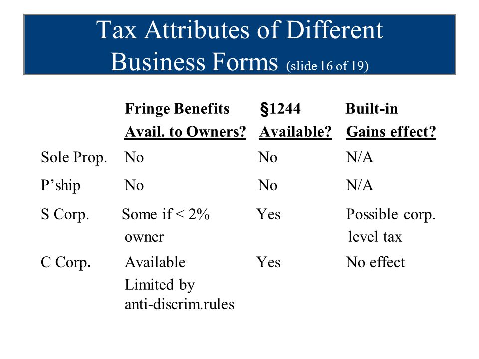 Tax Attributes of Different Business Forms (slide 16 of 19) Fringe Benefits §1244 Built-in Avail.