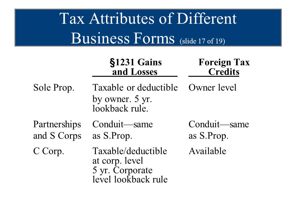 Tax Attributes of Different Business Forms (slide 17 of 19) §1231 Gains Foreign Tax and Losses Credits Sole Prop.Taxable or deductibleOwner level by owner.