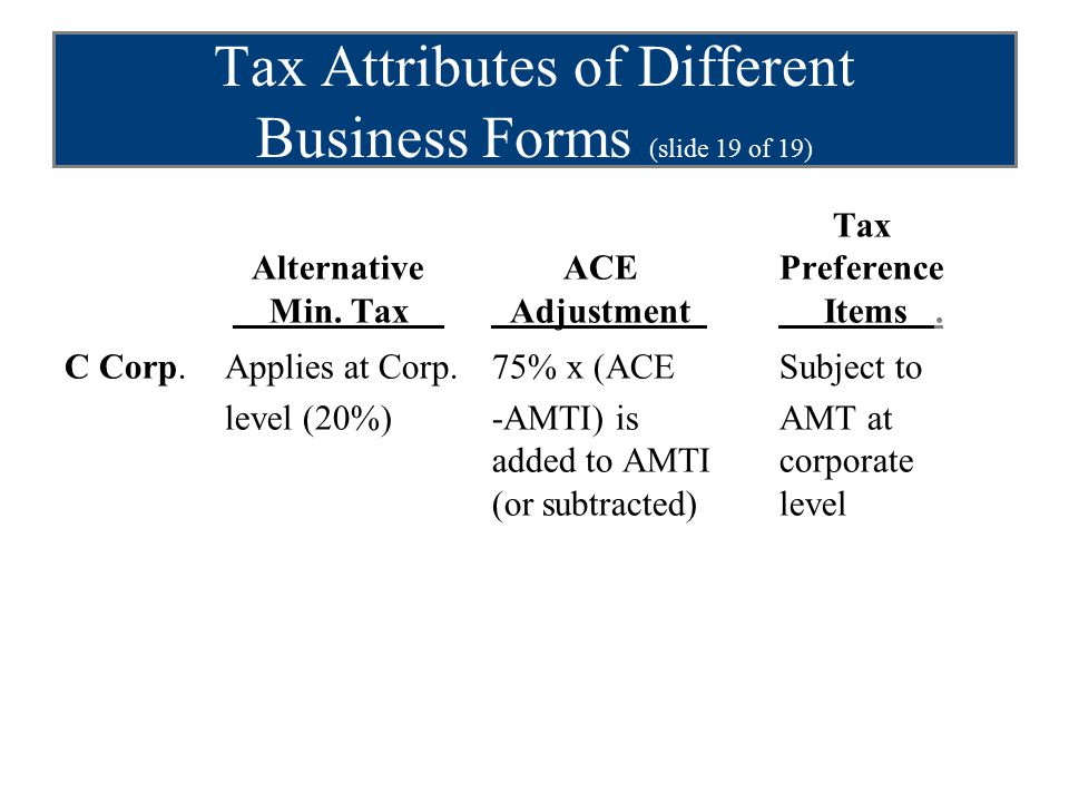 Tax Attributes of Different Business Forms (slide 19 of 19) Tax Alternative ACEPreference Min.