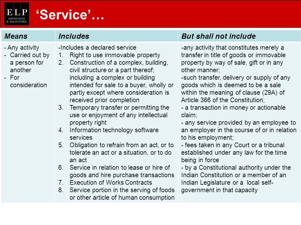 'Service'… MeansIncludesBut shall not include - Any activity -Carried out by a person for another -For consideration -Includes a declared service 1.Right to use immovable property 2.Construction of a complex, building, civil structure or a part thereof; including a complex or building intended for sale to a buyer, wholly or partly except where consideration is received prior completion 3.Temporary transfer or permitting the use or enjoyment of any intellectual property right 4.Information technology software services 5.Obligation to refrain from an act, or to tolerate an act or a situation, or to do an act 6.Service in relation to lease or hire of goods and hire purchase transactions 7.Execution of Works Contracts 8.Service portion in the serving of foods or other article of human consumption -any activity that constitutes merely a transfer in title of goods or immovable property by way of sale, gift or in any other manner; -such transfer, delivery or supply of any goods which is deemed to be a sale within the meaning of clause (29A) of Article 366 of the Constitution; - a transaction in money or actionable claim; - any service provided by an employee to an employer in the course of or in relation to his employment; - fees taken in any Court or a tribunal established under any law for the time being in force - by a Constitutional authority under the Indian Constitution or a member of an Indian Legislature or a local self- government in that capacity