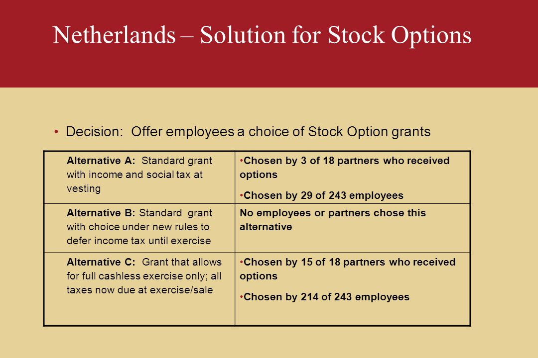 Netherlands – Solution for Stock Options Decision: Offer employees a choice of Stock Option grants Alternative A: Standard grant with income and social tax at vesting Chosen by 3 of 18 partners who received options Chosen by 29 of 243 employees Alternative B: Standard grant with choice under new rules to defer income tax until exercise No employees or partners chose this alternative Alternative C: Grant that allows for full cashless exercise only; all taxes now due at exercise/sale Chosen by 15 of 18 partners who received options Chosen by 214 of 243 employees